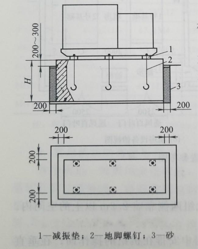 康明斯柴油发电机地基的设计要求